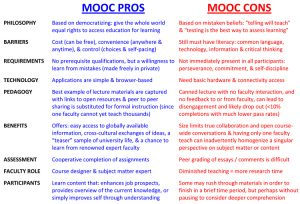 MOOCs began emerging in 2008 with the first labeled course offer