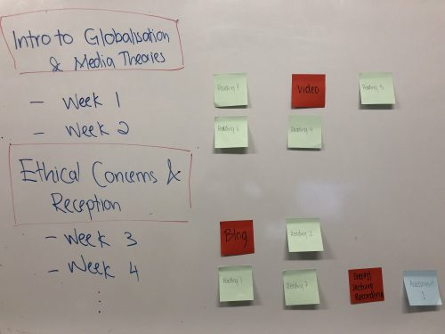 A second content map showing how you can organise your course materials for students in a meaningful manner