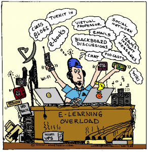 A cartoon of a student struggling to keep up with e-learning overload.