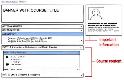 A wireframe of a course site based on key elements identified above